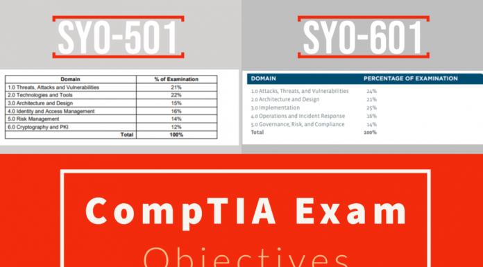 CompTIA SY0-501 to CompTIA SY0-601