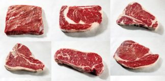 Best Steak Cuts